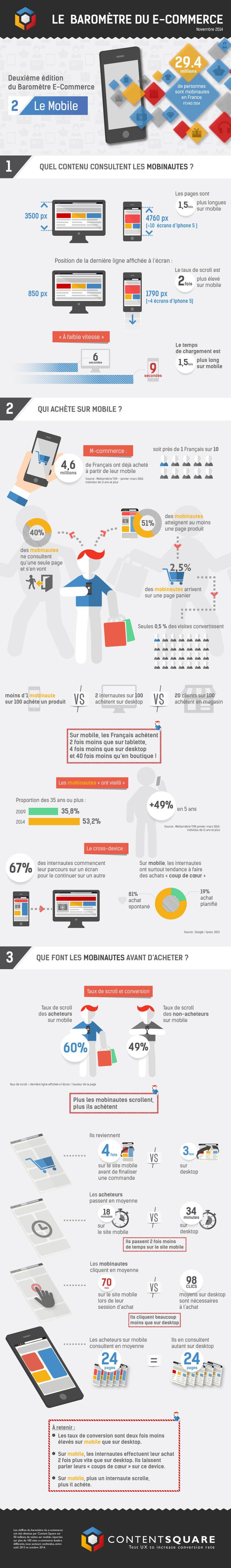 2440528-infographie-barometre-de-l-e-commerce-sur-mobile